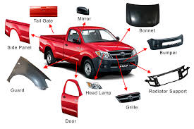 RICHY INVESTMENT- CAR PARTS- OYINGBO